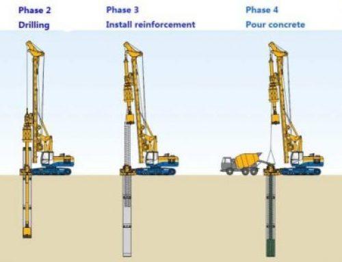 حفاری چیست ؟ مفاهیم مهندسی حفاری – پرشین معدن